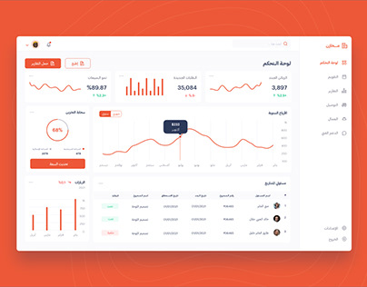 Makhazin - Dashboard Admin Template