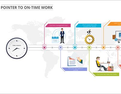 On Time Job Training Infographic GIF Animation