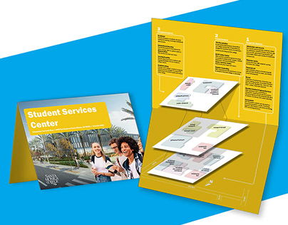 Pop-up Card: Santa Monica College Student Services