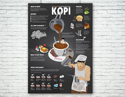 Singapore's Kopi Infographic Poster Design