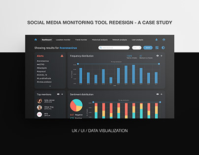 Social Media Monitoring Tool Redesign - A Case Study