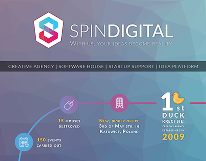 Spin Digital - Infographics
