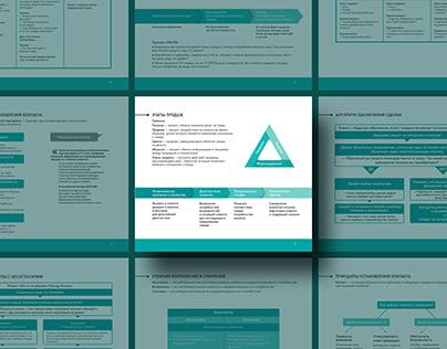 Presentation & Infographic for kitchen furniture studio