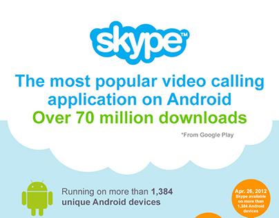 Skype: Skype Growth Infographic