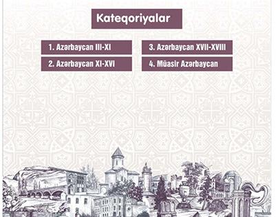 Azerbaijan History Poster