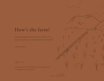 Visualising farm data