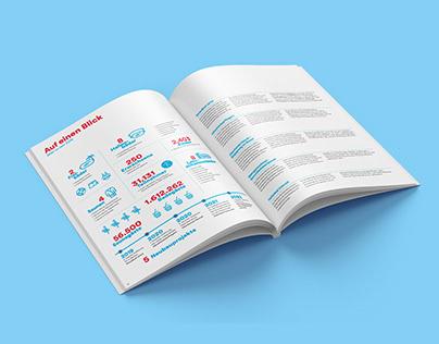 Annual Report for Düsseldorf Bäder