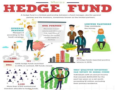 Understand &Leverage the Benefits of Hedge Fund