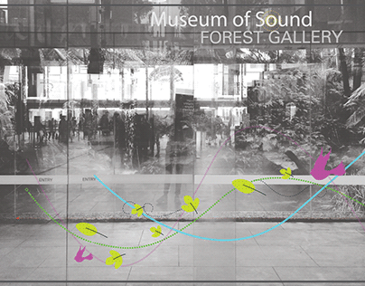 Experience Design - Museum of Sound
