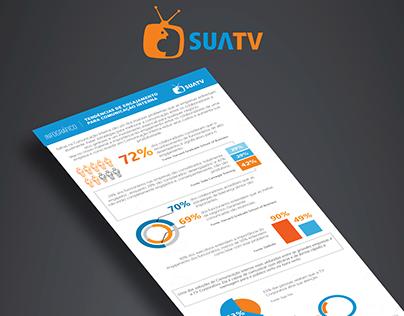 Infográfico -Tendências de engajamento corporativo