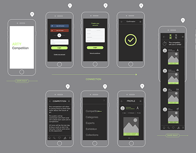 UX - Wireframe –Arty Competition