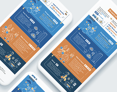 Jefferson Financial Infographic Design