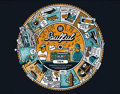 Soulful (2020)