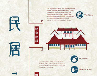 CHINA TRADITIONAL CHINESE RESIDENCES