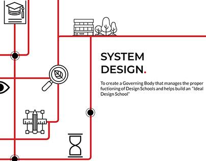 India Design Organization - System Design