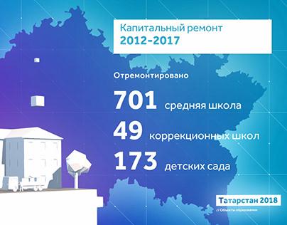 Tatarstan 2018 | Video Infographics