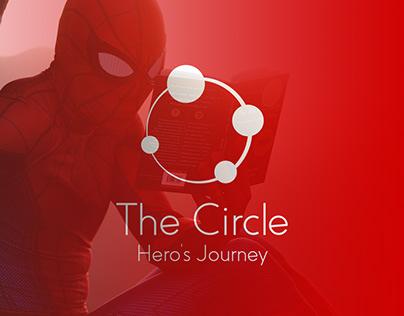 The Circle   Hero's Journey