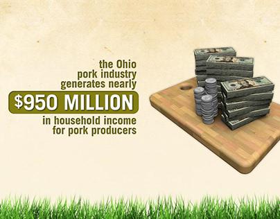 Ohio Pork Council