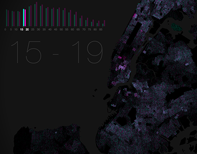 The Dispersion of Life and Gender in New York
