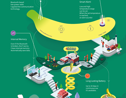 Banana Thermometer_Concept Board