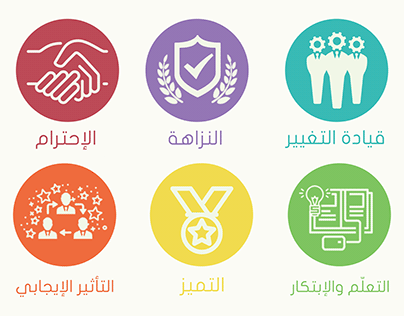The core values poster - for Elezaby