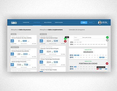 SIBO dashboard facelift