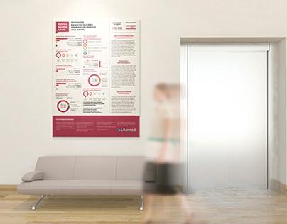 Infograafikud / Infographics