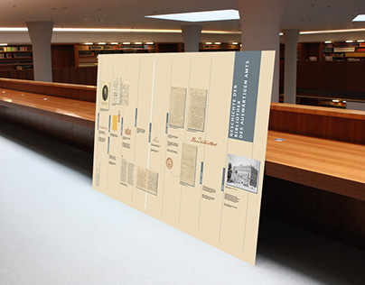 the history of a library