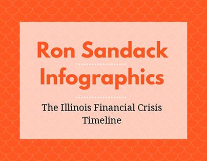 Illinois Financial Crisis Infographic   Ron Sandack