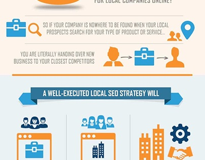 How Local SEO is Beneficial for Your Business