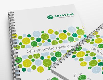 Promocijski material Surovina / Promotion materials