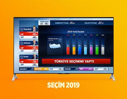 SEÇİM 2019 ● TURKISH LOCAL ELECTIONS GRAPHICS