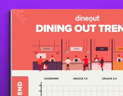 Dining Out Trends in 2020 | Infographic