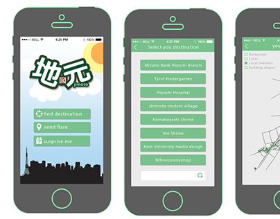 Jimoto: Helping You See Your City