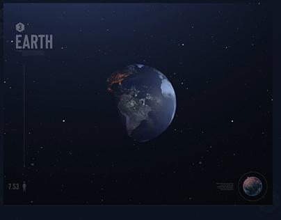 Earth AE