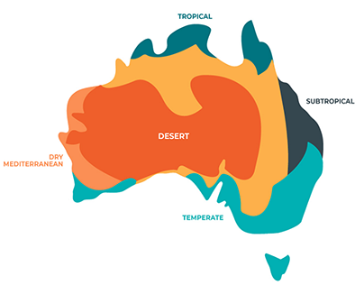 Hidden Tanks and the Australian Climate
