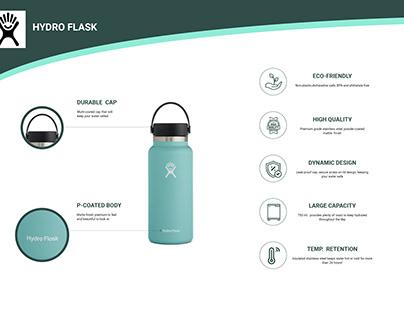 HydroFlask Amazon Product Infographics