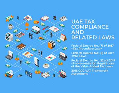 Infographics - UAE tax compliance and related Laws