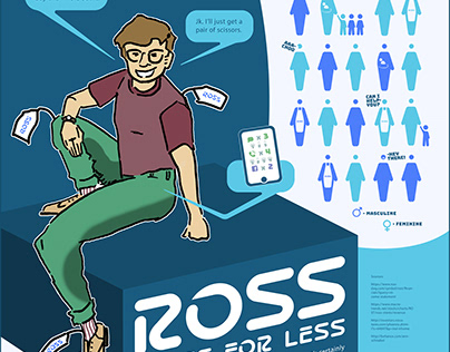 ROSS Infographic