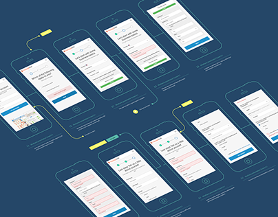 Mobile User Experience On-boarding Flowchart