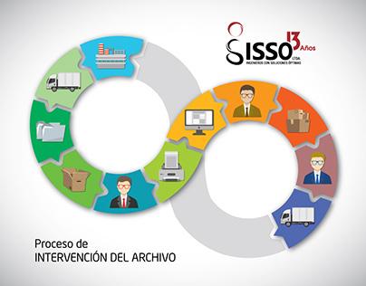 Infografía ISSO Ltda.