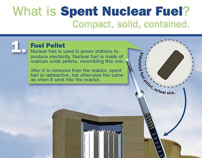 Spent Fuel_Info Flyer