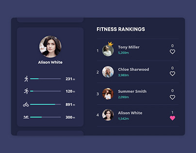 Day 019: Leaderboard