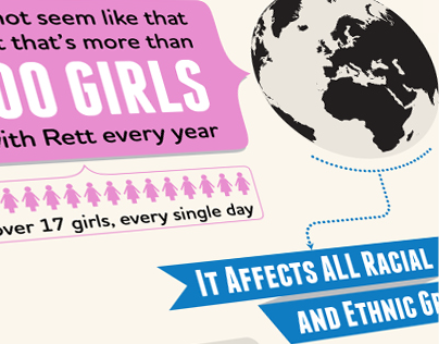 RSRT UK - Infographic