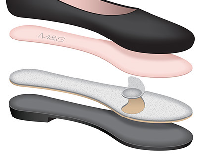 Insolia/HBN shoe products