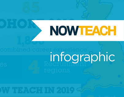 Now Teach Infographic