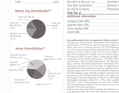 Capital Markets Financial Reports