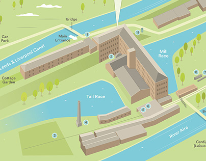 3D visitor map for Leeds Industrial Museum