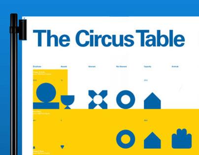 Circus Infography