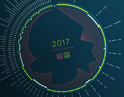 AN / DD - Annual Review 2017